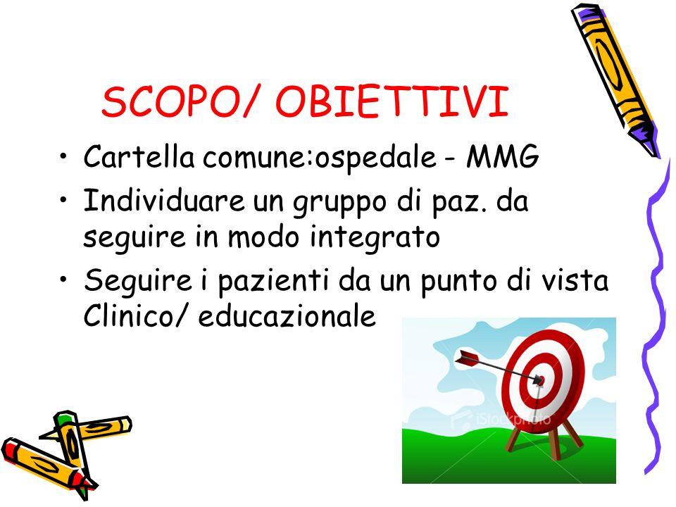 SCOPO/ OBIETTIVI Cartella comune:ospedale - MMG