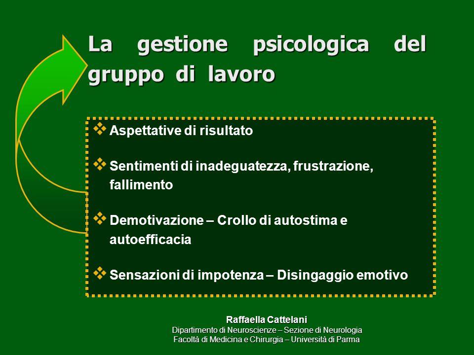 La gestione psicologica del gruppo di lavoro