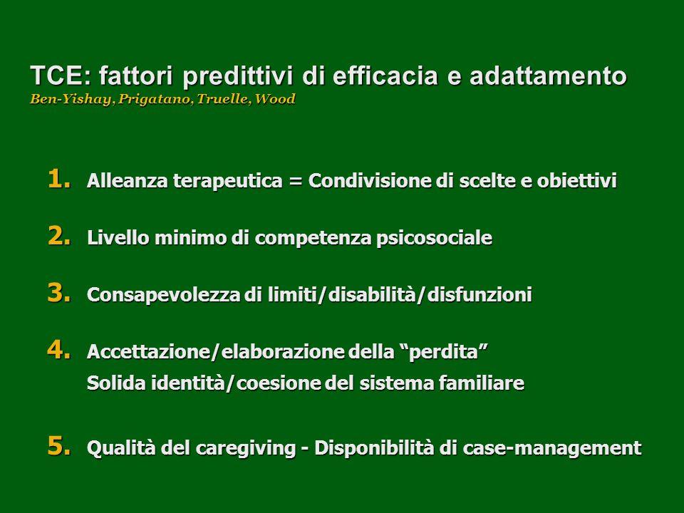 TCE: fattori predittivi di efficacia e adattamento Ben-Yishay, Prigatano, Truelle, Wood