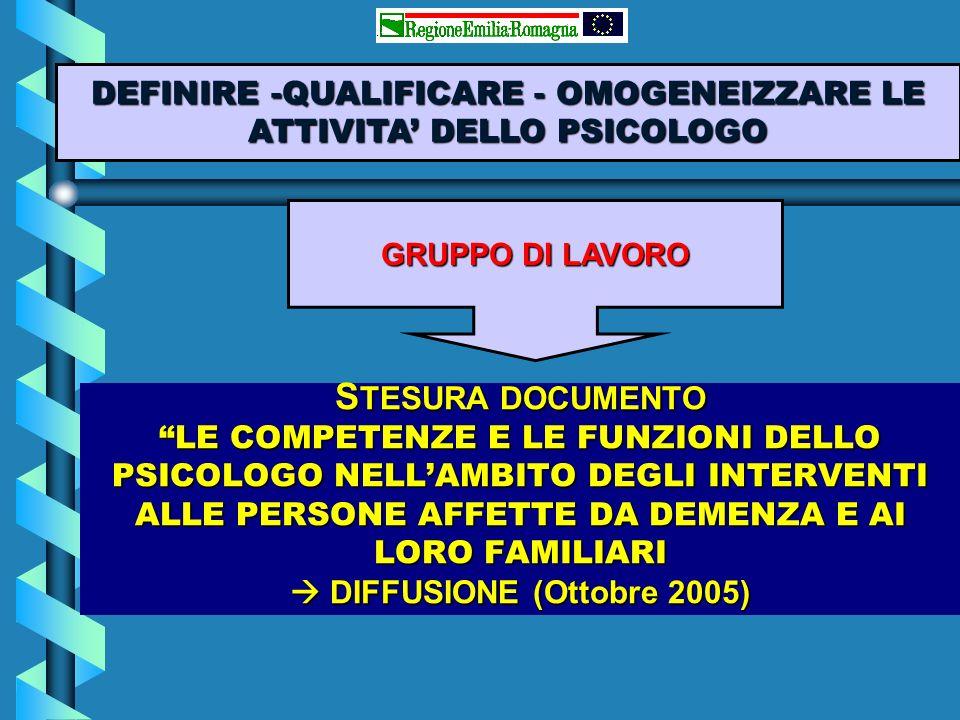 DEFINIRE -QUALIFICARE - OMOGENEIZZARE LE ATTIVITA' DELLO PSICOLOGO