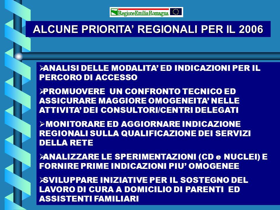 ALCUNE PRIORITA' REGIONALI PER IL 2006