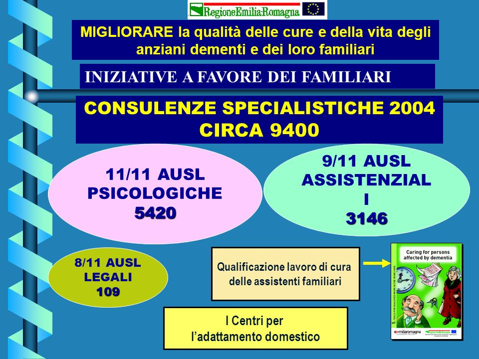 CIRCA 9400 CONSULENZE SPECIALISTICHE 2004