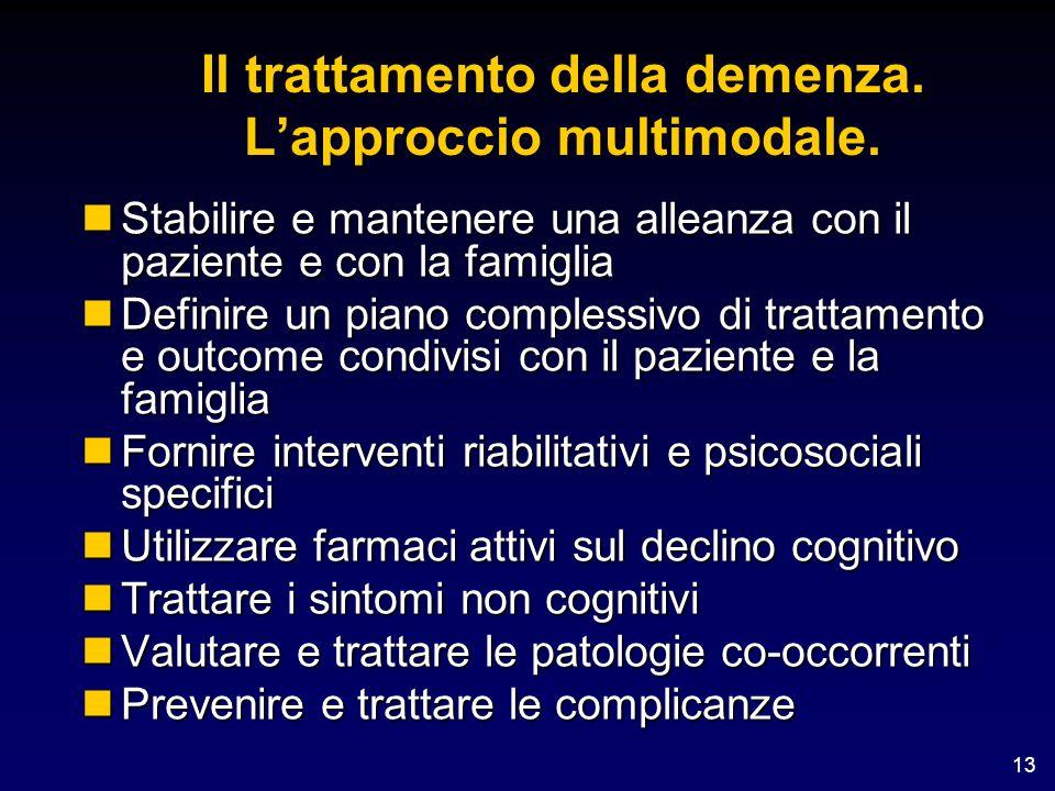 Il trattamento della demenza. L'approccio multimodale.