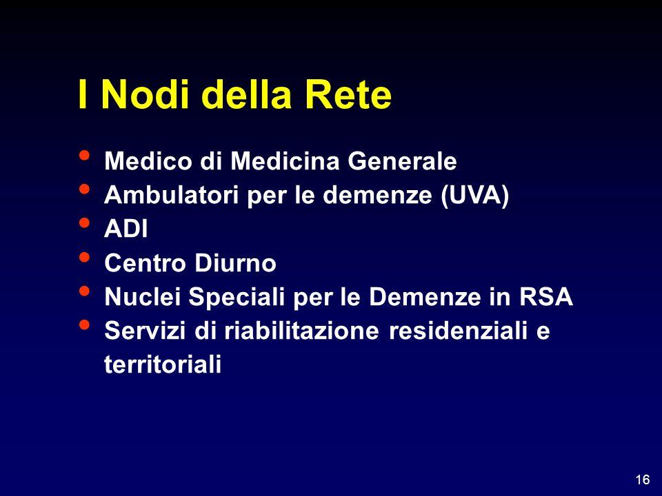 I Nodi della Rete Medico di Medicina Generale
