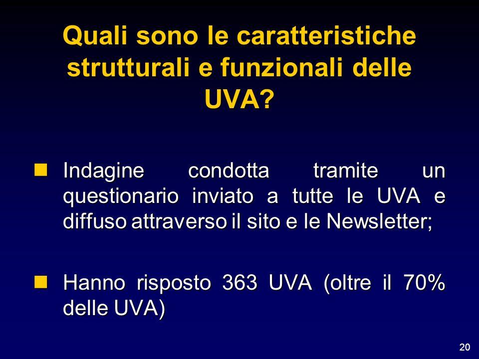 Quali sono le caratteristiche strutturali e funzionali delle UVA