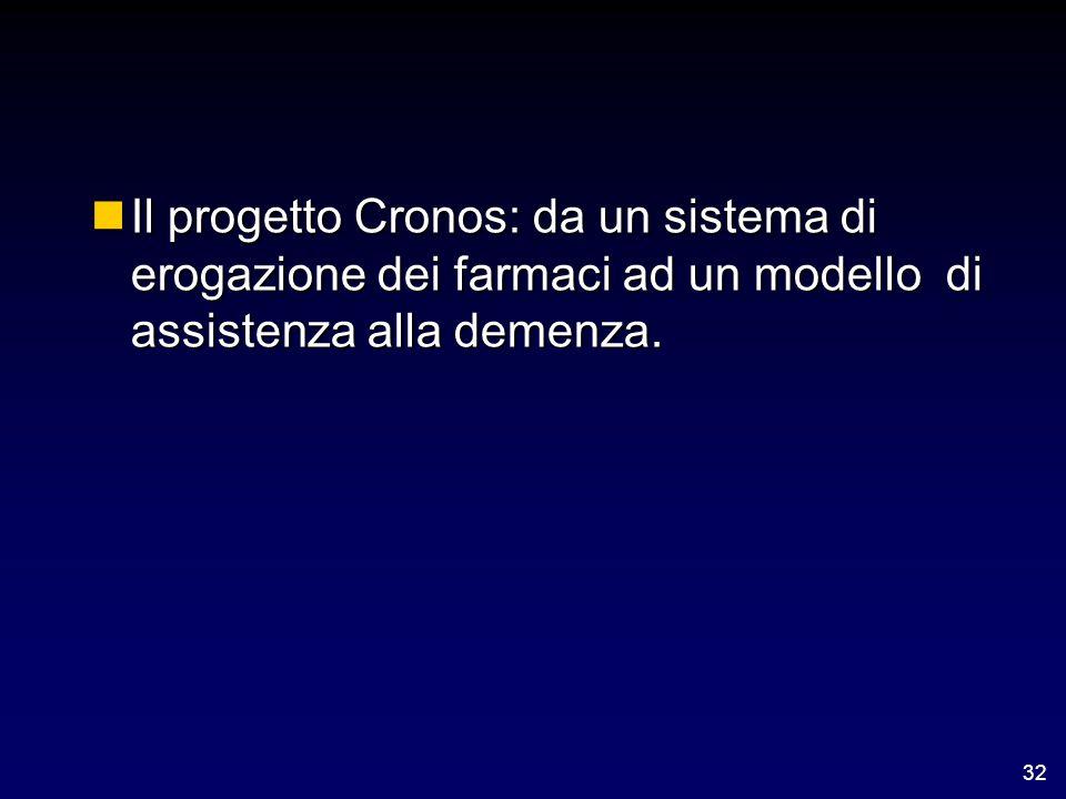 Il progetto Cronos: da un sistema di erogazione dei farmaci ad un modello di assistenza alla demenza.