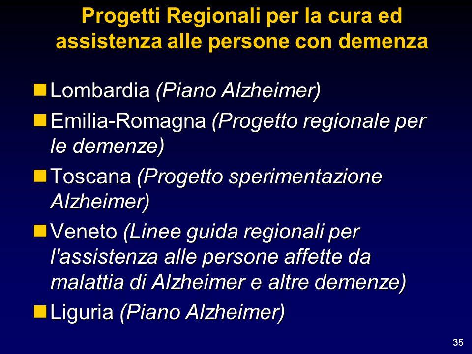 Progetti Regionali per la cura ed assistenza alle persone con demenza