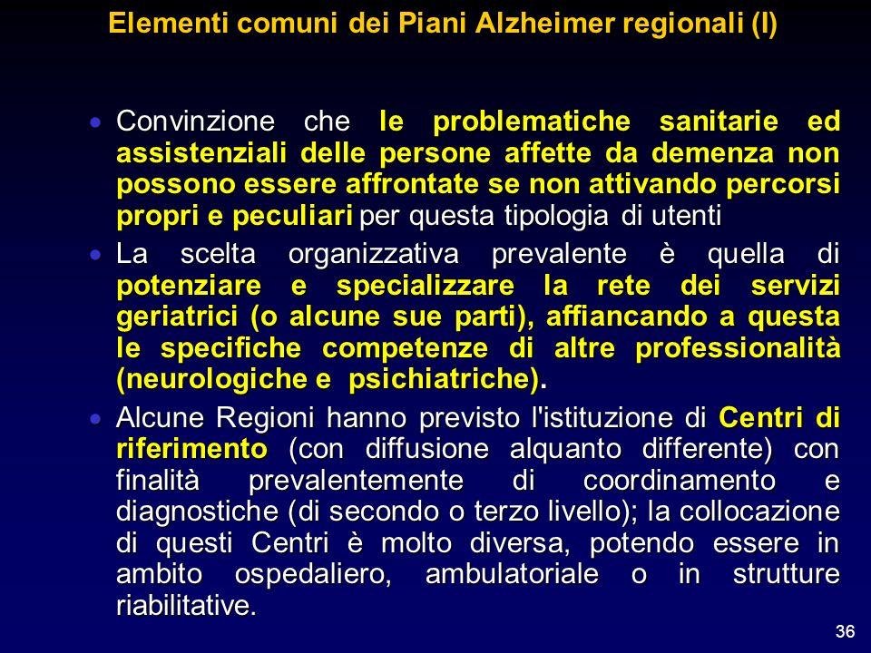 Elementi comuni dei Piani Alzheimer regionali (I)