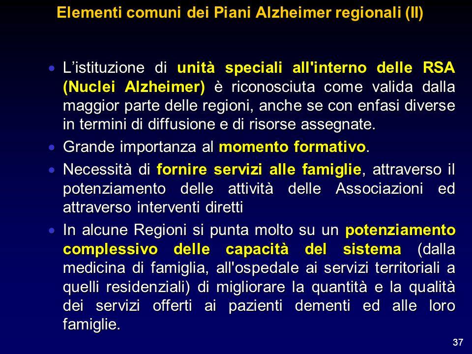 Elementi comuni dei Piani Alzheimer regionali (II)