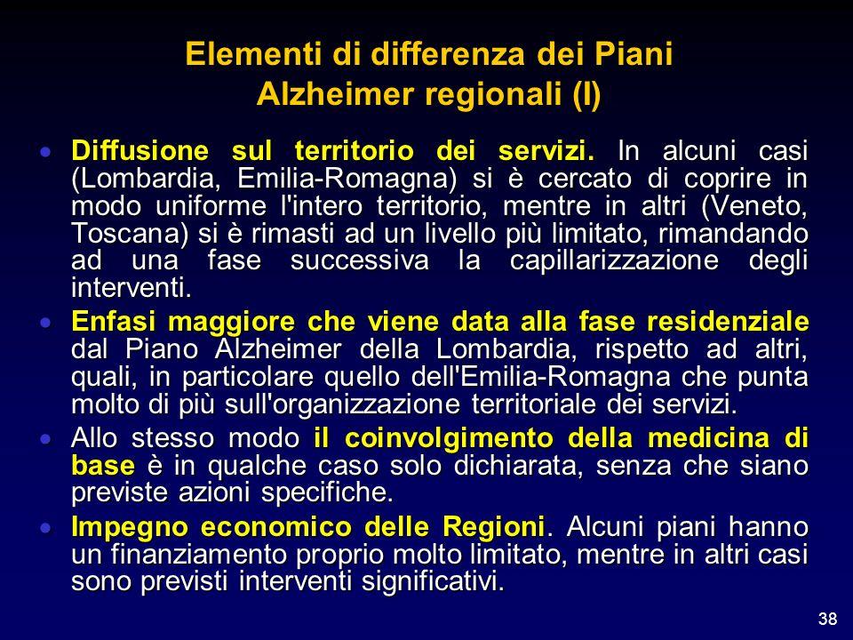 Elementi di differenza dei Piani Alzheimer regionali (I)
