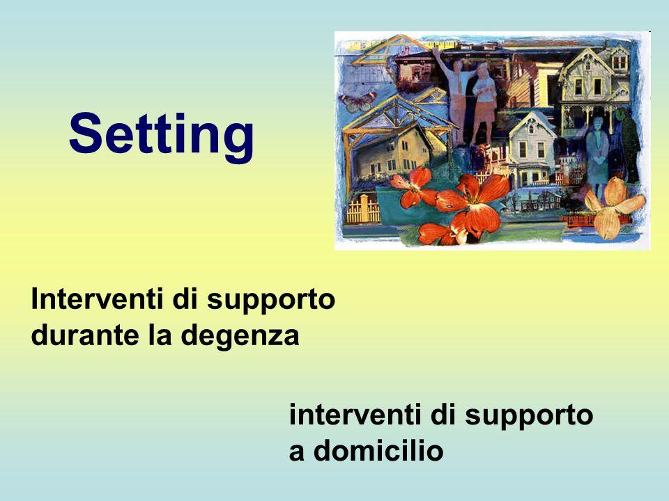 Setting Interventi di supporto durante la degenza