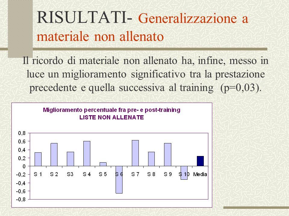 RISULTATI- Generalizzazione a materiale non allenato