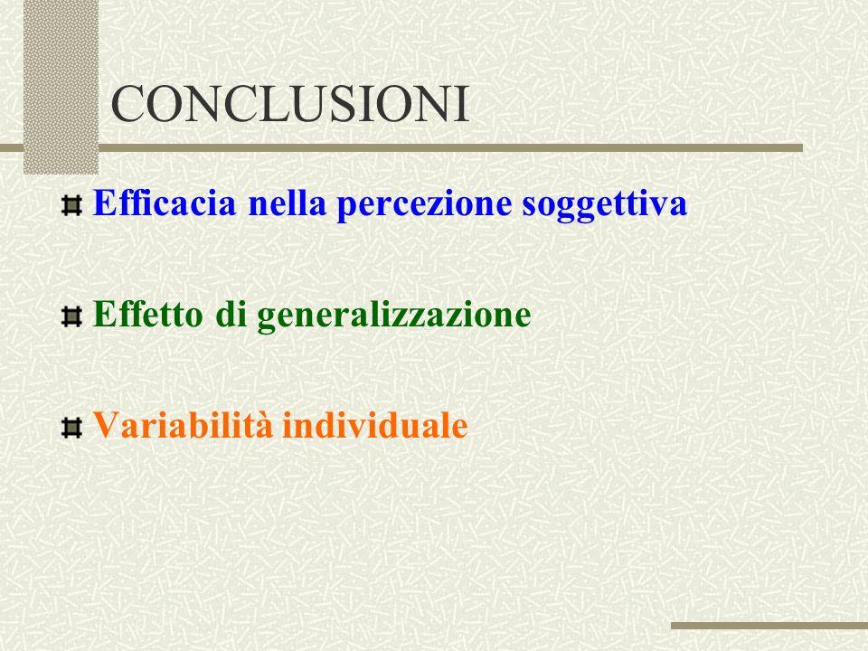 CONCLUSIONI Efficacia nella percezione soggettiva