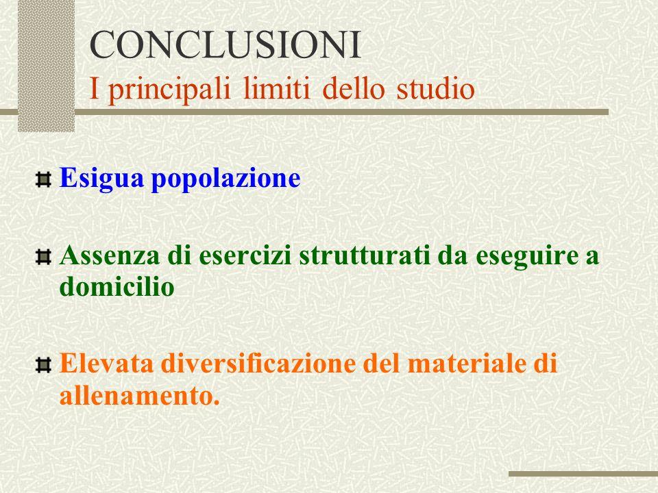 CONCLUSIONI I principali limiti dello studio