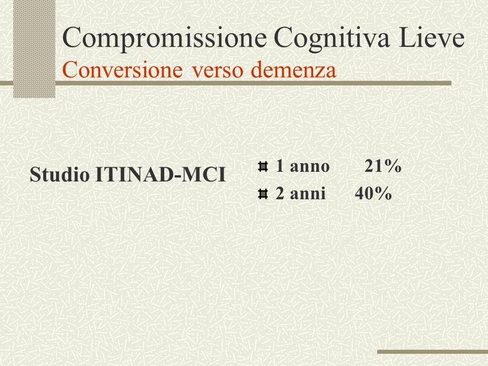 Compromissione Cognitiva Lieve Conversione verso demenza