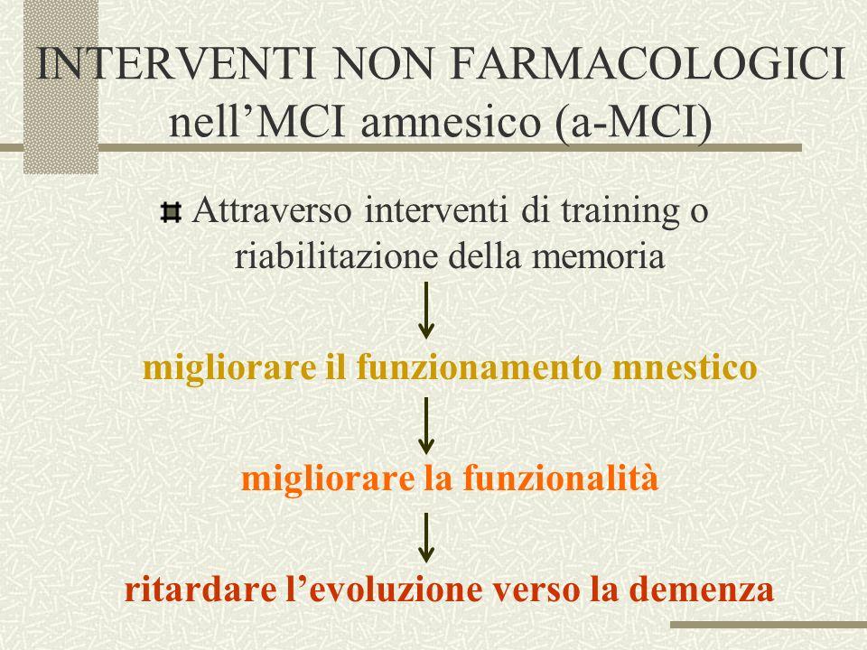 INTERVENTI NON FARMACOLOGICI nell'MCI amnesico (a-MCI)