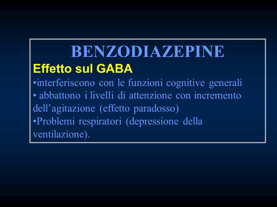 BENZODIAZEPINE Effetto sul GABA