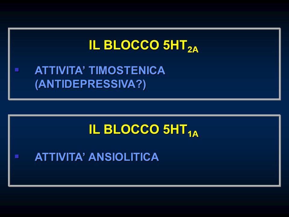 IL BLOCCO 5HT2A IL BLOCCO 5HT1A