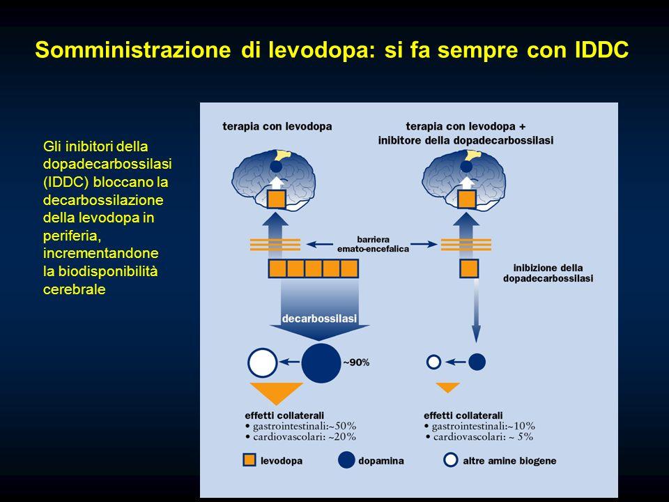 Somministrazione di levodopa: si fa sempre con IDDC