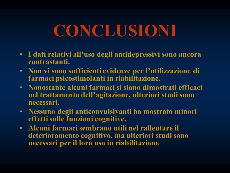 CONCLUSIONI I dati relativi all'uso degli antidepressivi sono ancora contrastanti.