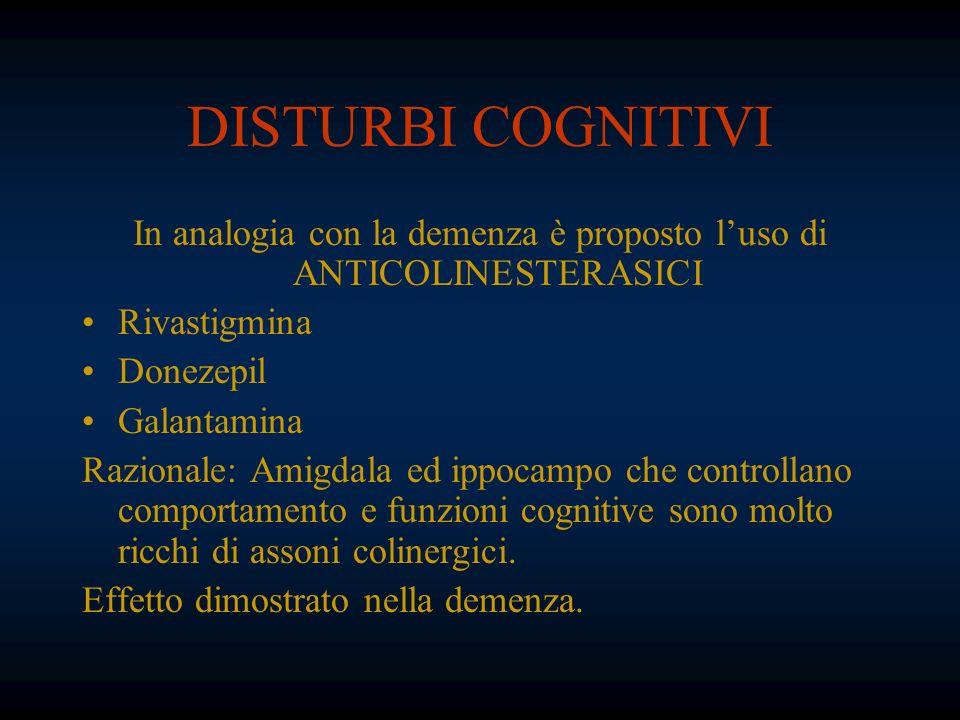 In analogia con la demenza è proposto l'uso di ANTICOLINESTERASICI