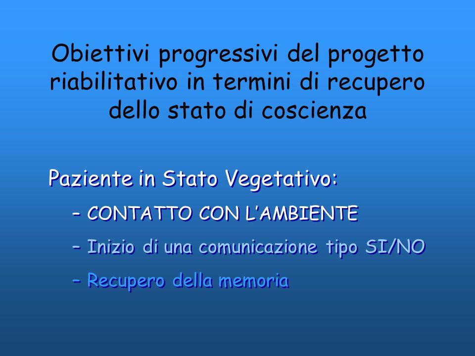 Obiettivi progressivi del progetto riabilitativo in termini di recupero dello stato di coscienza