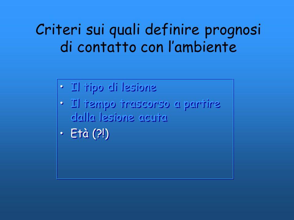 Criteri sui quali definire prognosi di contatto con l'ambiente