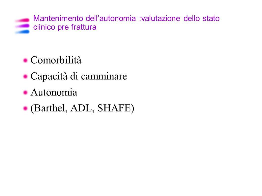 Comorbilità Capacità di camminare Autonomia (Barthel, ADL, SHAFE)