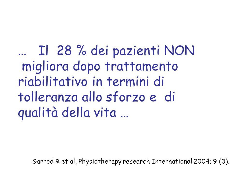 … Il 28 % dei pazienti NONmigliora dopo trattamento riabilitativo in termini di tolleranza allo sforzo e di qualità della vita …