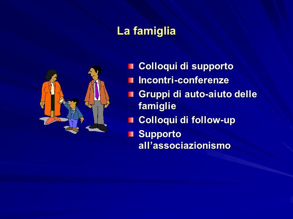La famiglia Colloqui di supporto Incontri-conferenze