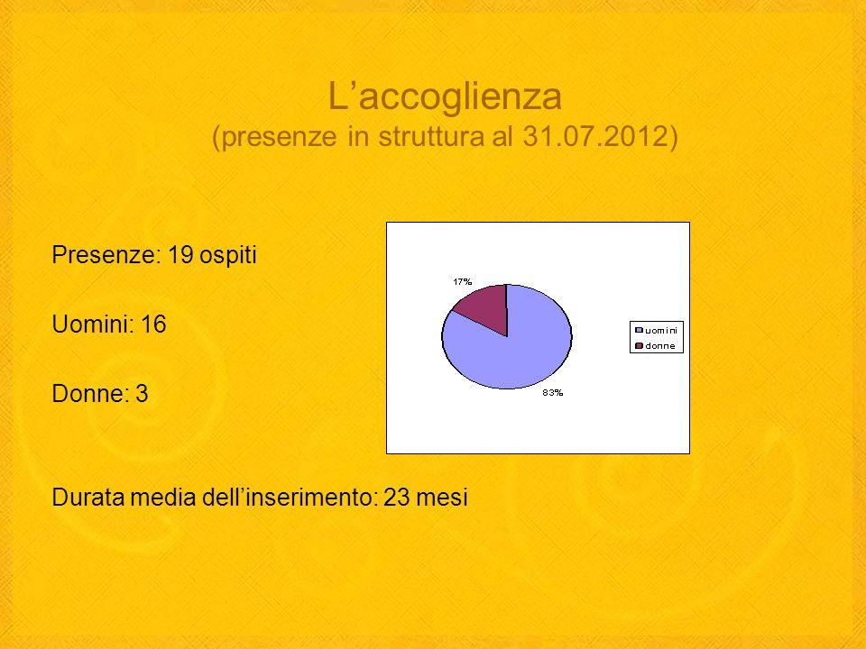 L'accoglienza (presenze in struttura al 31.07.2012)