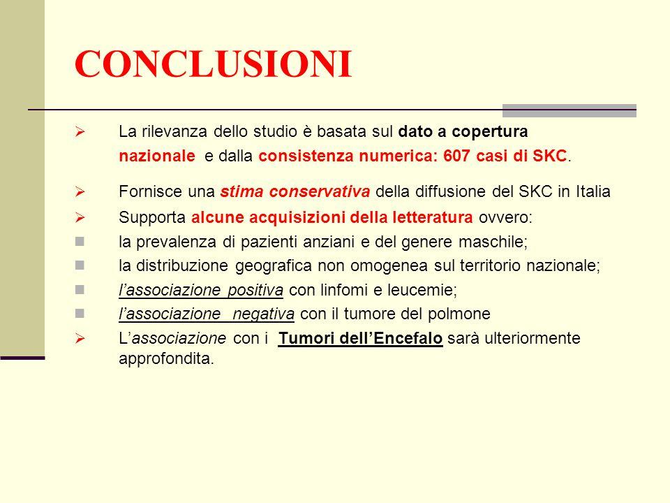 CONCLUSIONI La rilevanza dello studio è basata sul dato a copertura