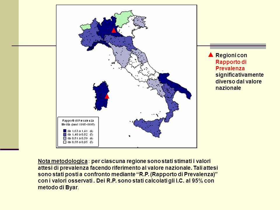 Regioni con Rapporto di Prevalenza significativamente diverso dal valore nazionale