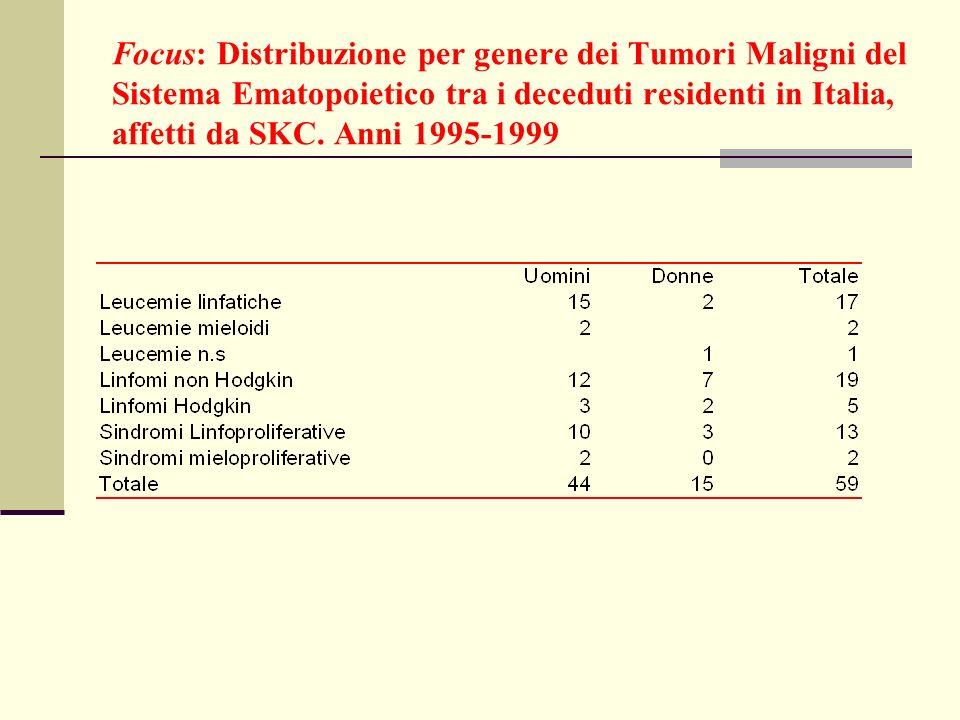 Focus: Distribuzione per genere dei Tumori Maligni del Sistema Ematopoietico tra i deceduti residenti in Italia, affetti da SKC.