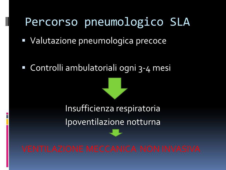 Percorso pneumologico SLA