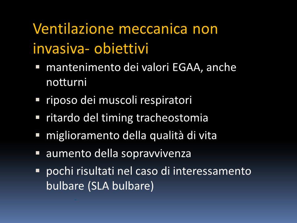 Ventilazione meccanica non invasiva- obiettivi