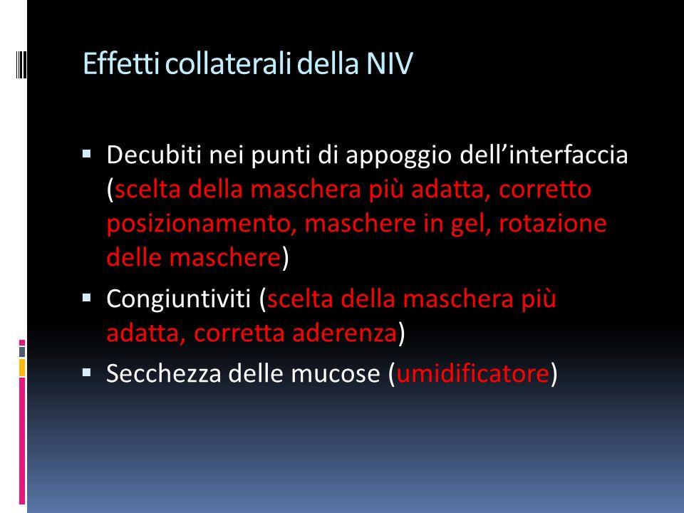 Effetti collaterali della NIV