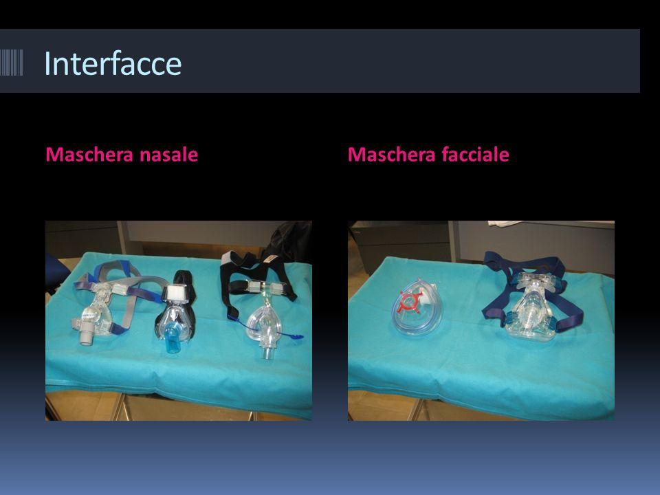 Interfacce Maschera nasale Maschera facciale