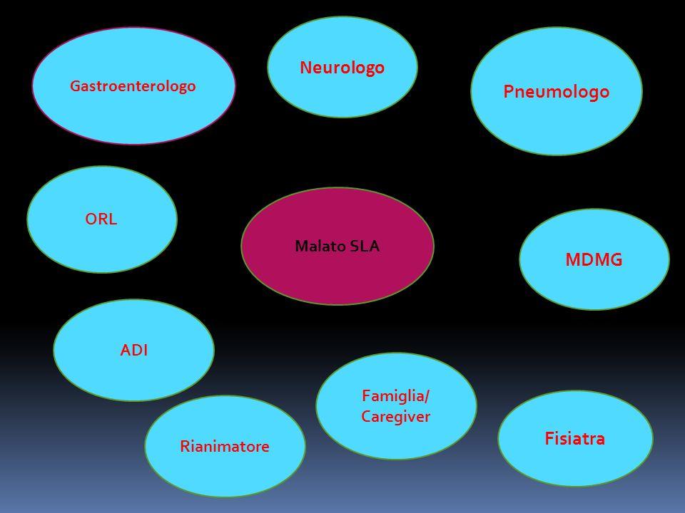 Neurologo Pneumologo MDMG Fisiatra Gastroenterologo ORL Malato SLA ADI