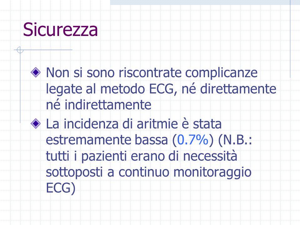 SicurezzaNon si sono riscontrate complicanze legate al metodo ECG, né direttamente né indirettamente.