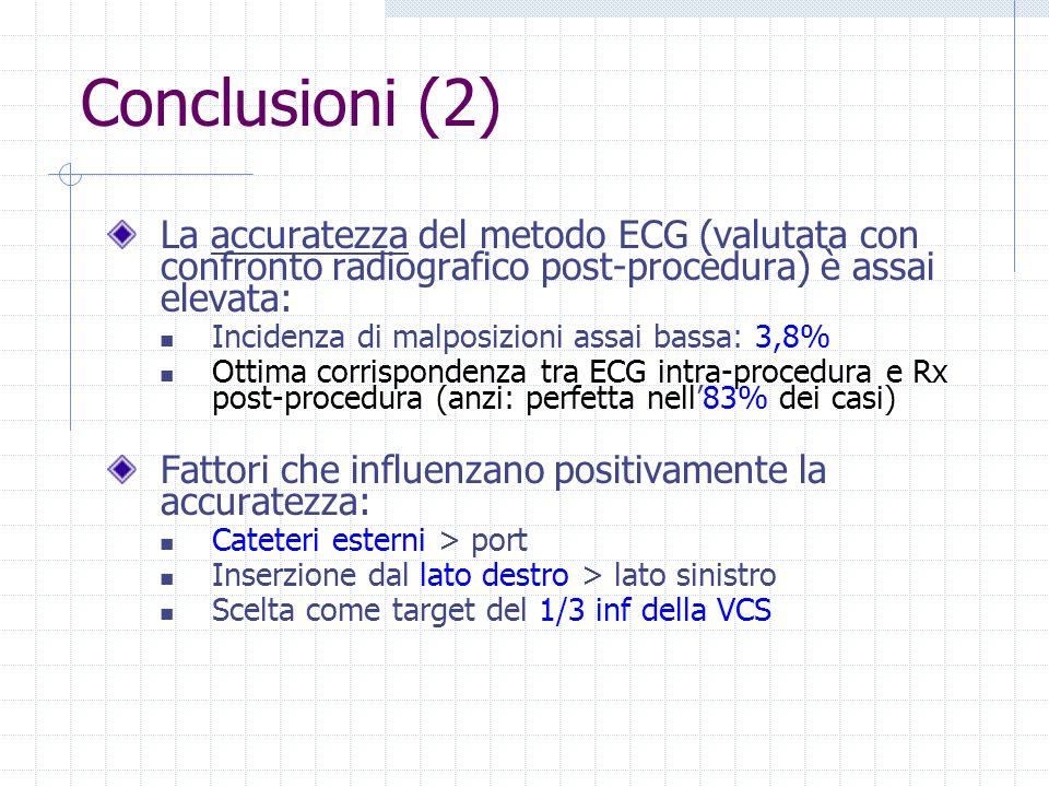 Conclusioni (2)La accuratezza del metodo ECG (valutata con confronto radiografico post-procedura) è assai elevata: