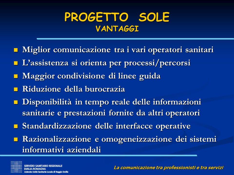 PROGETTO SOLE VANTAGGI
