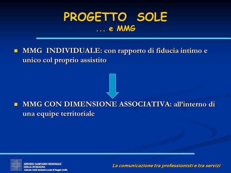 PROGETTO SOLE ... e MMG MMG INDIVIDUALE: con rapporto di fiducia intimo e unico col proprio assistito.