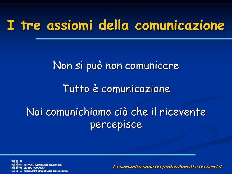 I tre assiomi della comunicazione