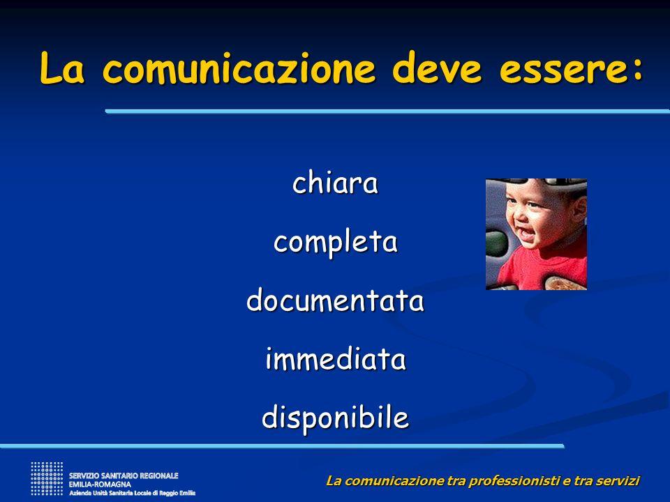 La comunicazione deve essere:
