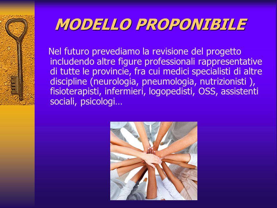 MODELLO PROPONIBILE
