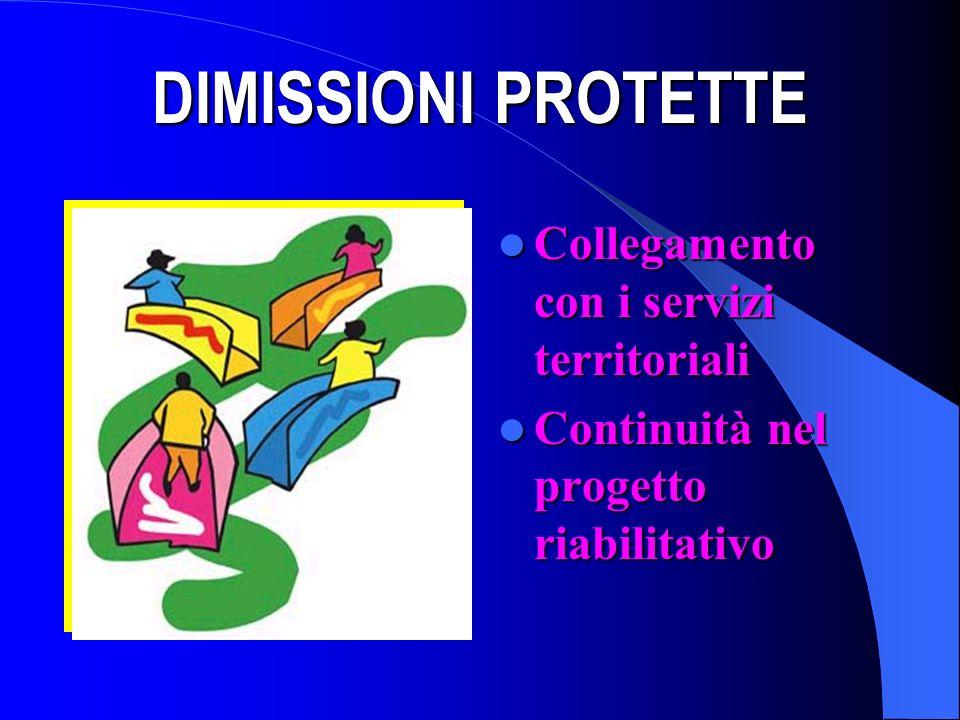 DIMISSIONI PROTETTE Collegamento con i servizi territoriali