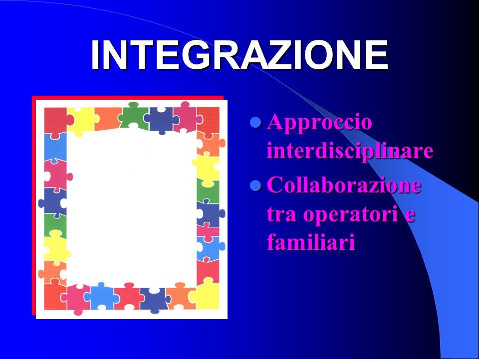 INTEGRAZIONE Approccio interdisciplinare