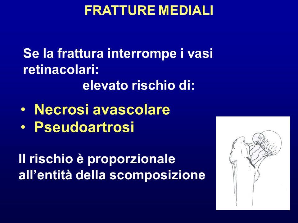 Necrosi avascolare Pseudoartrosi FRATTURE MEDIALI