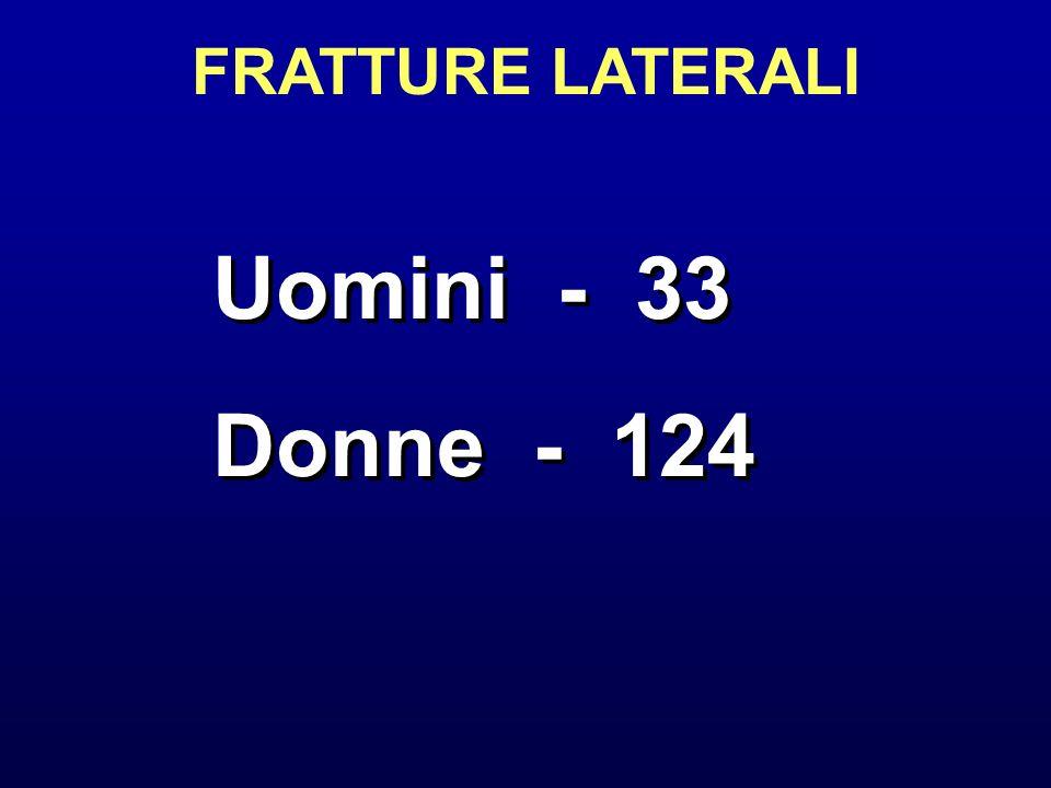FRATTURE LATERALI Uomini - 33 Donne - 124